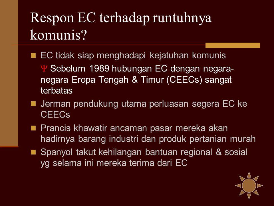 Respon EC terhadap runtuhnya komunis