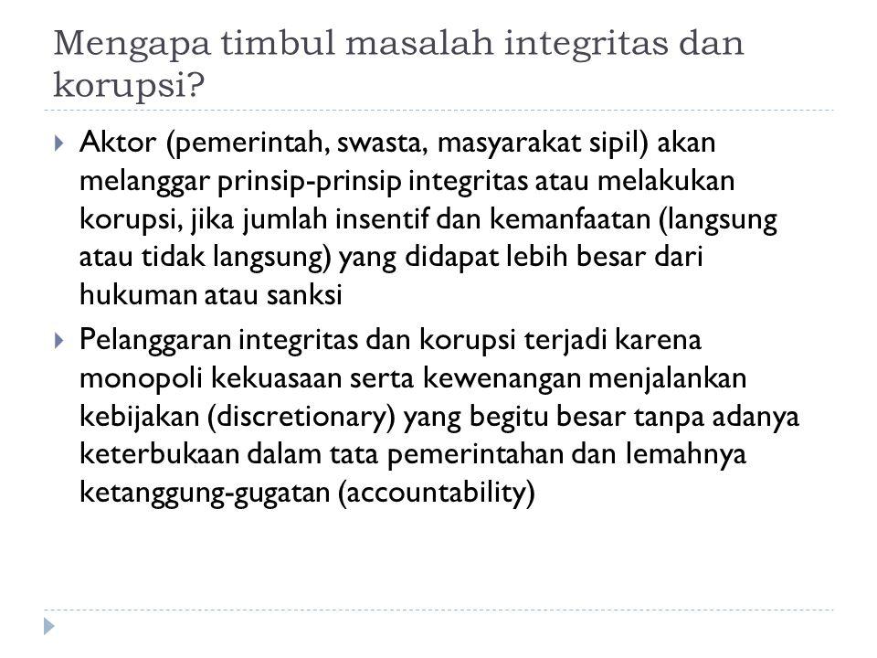 Mengapa timbul masalah integritas dan korupsi