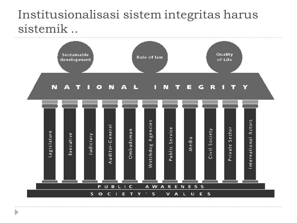Institusionalisasi sistem integritas harus sistemik ..