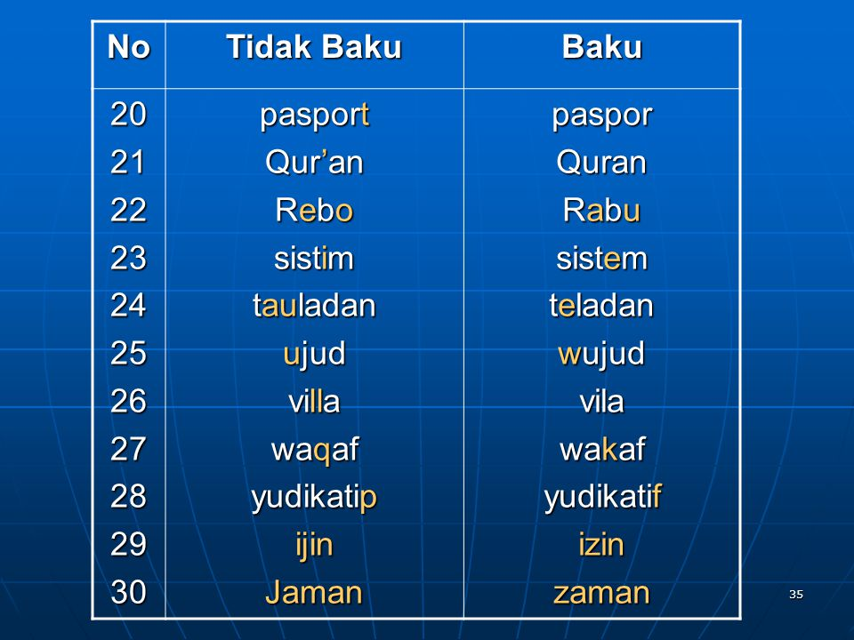 No Tidak Baku. Baku. 20. 21. 22. 23. 24. 25. 26. 27. 28. 29. 30. pasport. Qur'an. Rebo.