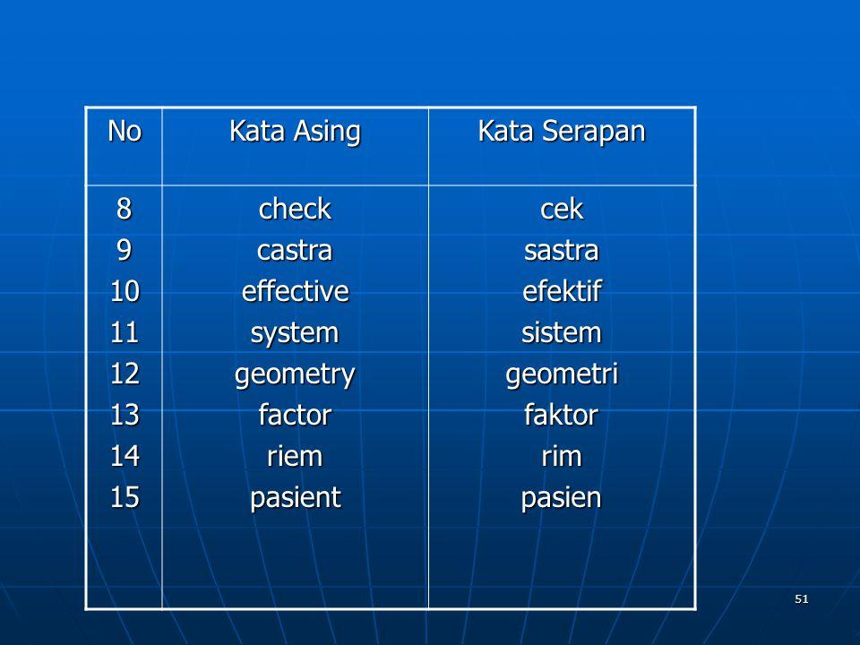 No Kata Asing. Kata Serapan. 8. 9. 10. 11. 12. 13. 14. 15. check. castra. effective. system.