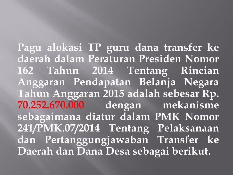 Pagu alokasi TP guru dana transfer ke daerah dalam Peraturan Presiden Nomor 162 Tahun 2014 Tentang Rincian Anggaran Pendapatan Belanja Negara Tahun Anggaran 2015 adalah sebesar Rp.