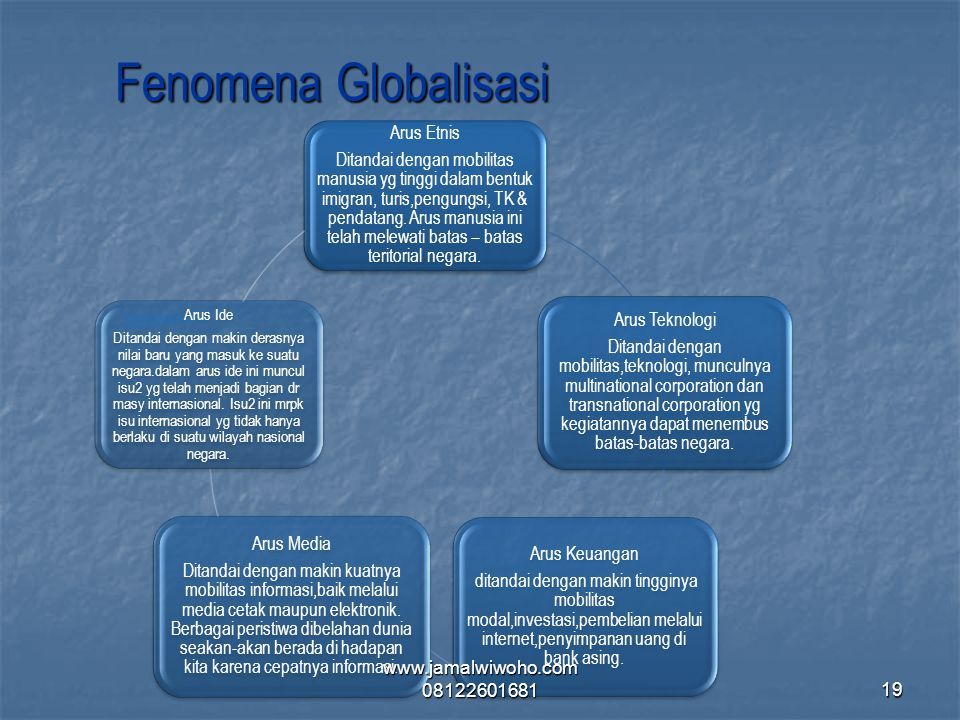 Fenomena Globalisasi Arus Media