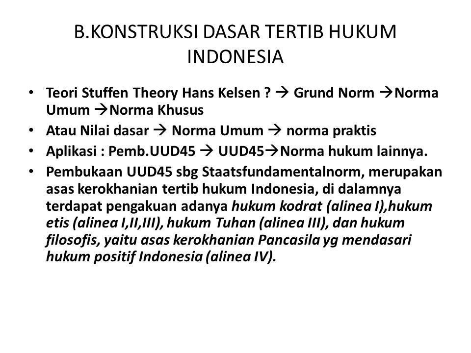 B.KONSTRUKSI DASAR TERTIB HUKUM INDONESIA