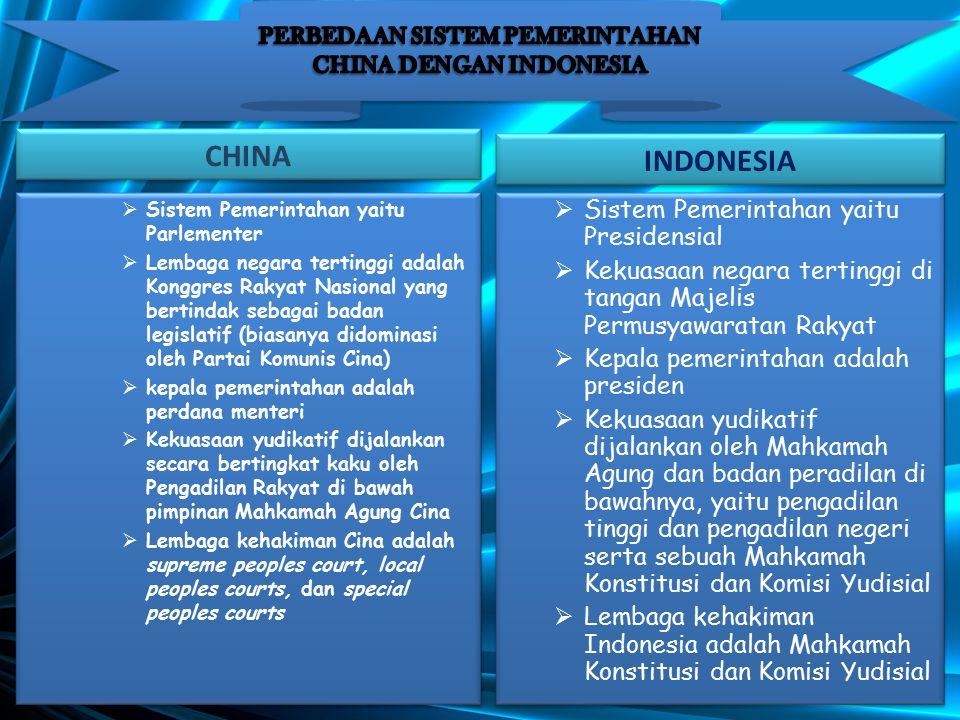 PERBEDAAN SISTEM PEMERINTAHAN CHINA DENGAN INDONESIA