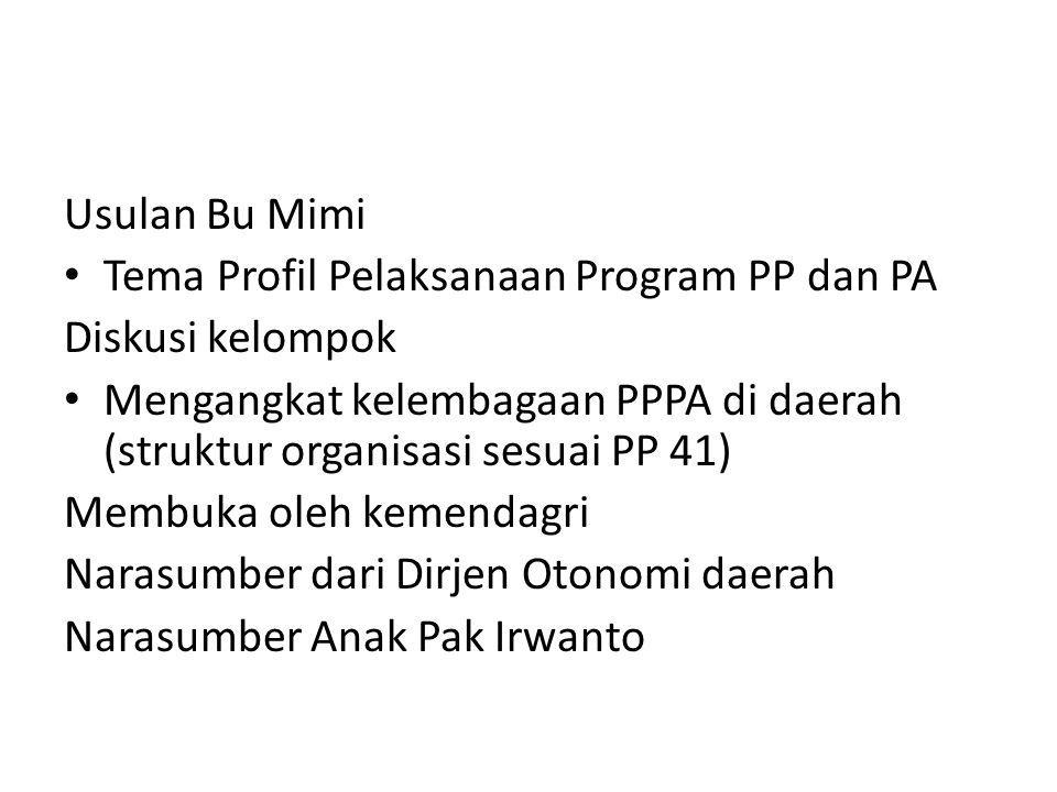 Usulan Bu Mimi Tema Profil Pelaksanaan Program PP dan PA. Diskusi kelompok.