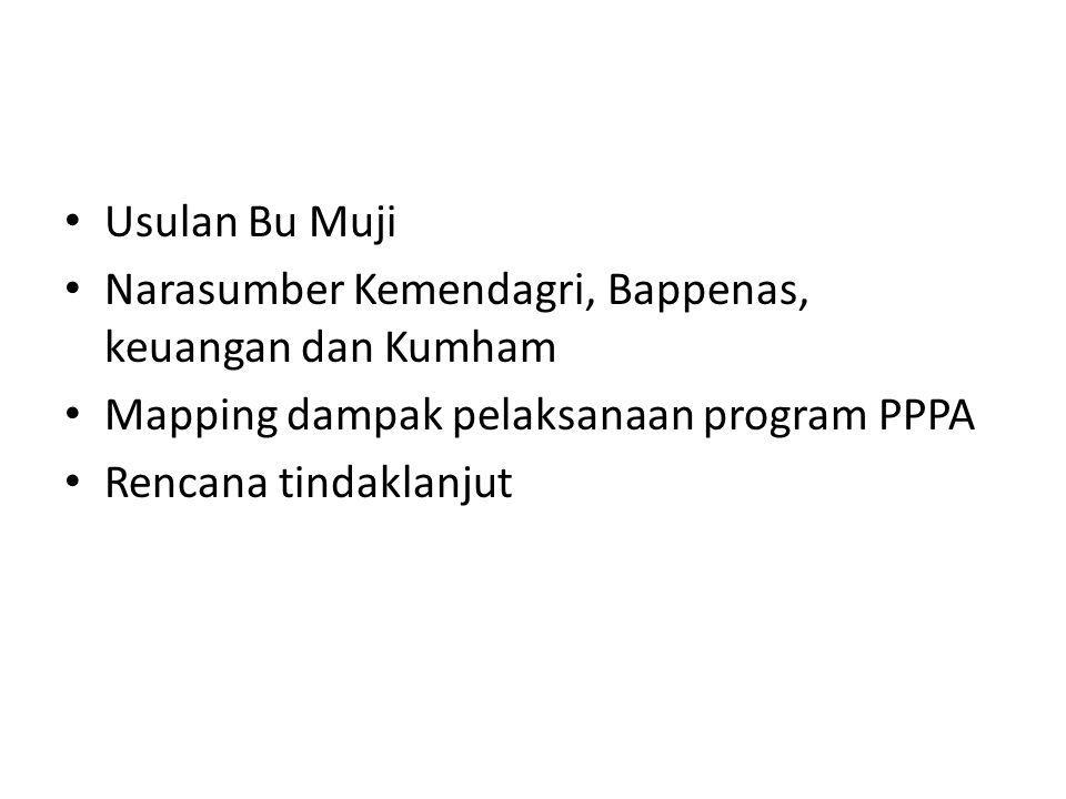 Usulan Bu Muji Narasumber Kemendagri, Bappenas, keuangan dan Kumham. Mapping dampak pelaksanaan program PPPA.