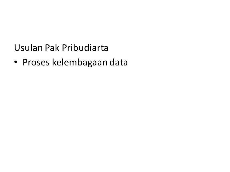 Usulan Pak Pribudiarta