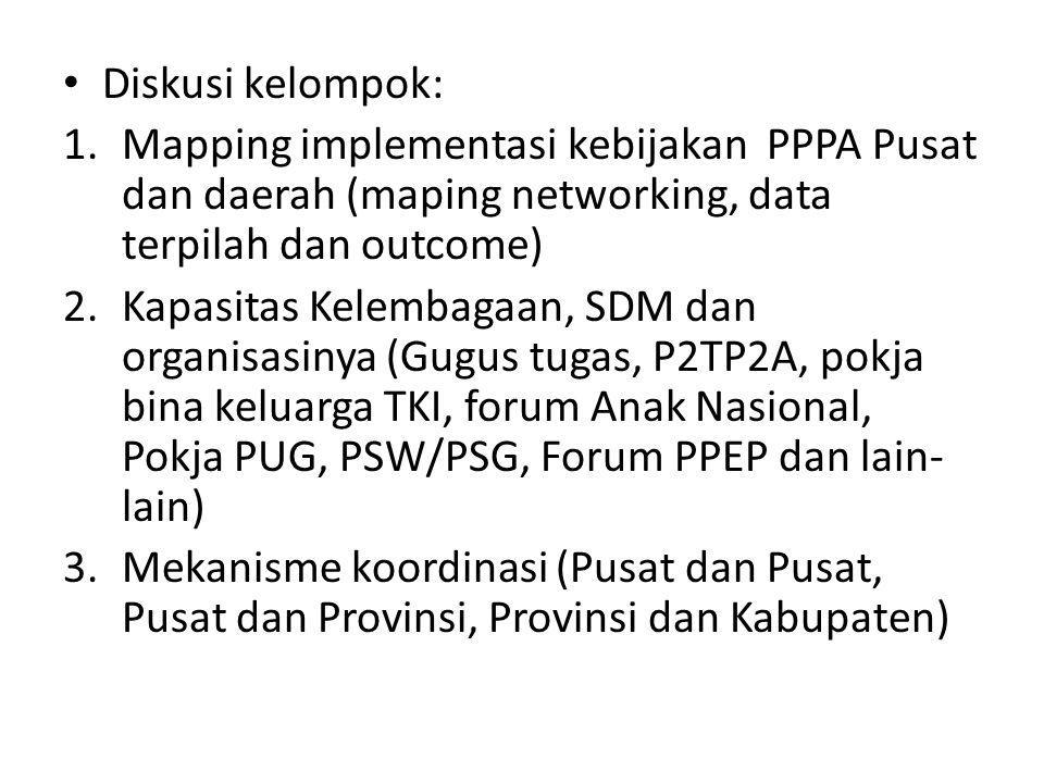 Diskusi kelompok: Mapping implementasi kebijakan PPPA Pusat dan daerah (maping networking, data terpilah dan outcome)