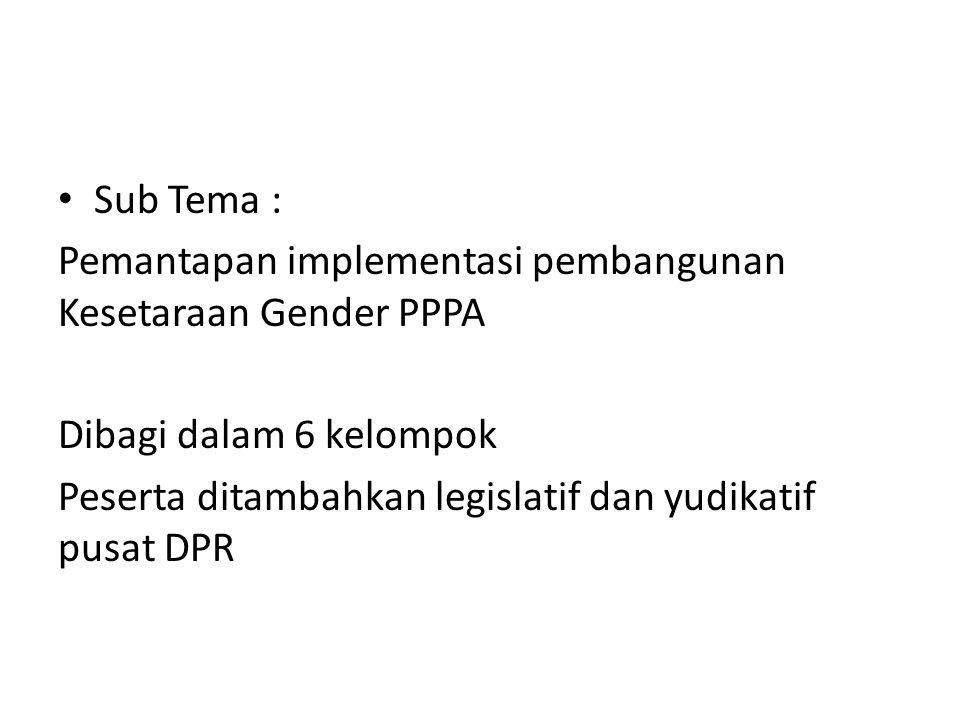 Sub Tema : Pemantapan implementasi pembangunan Kesetaraan Gender PPPA. Dibagi dalam 6 kelompok.