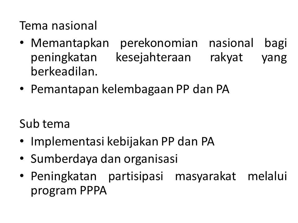 Tema nasional Memantapkan perekonomian nasional bagi peningkatan kesejahteraan rakyat yang berkeadilan.