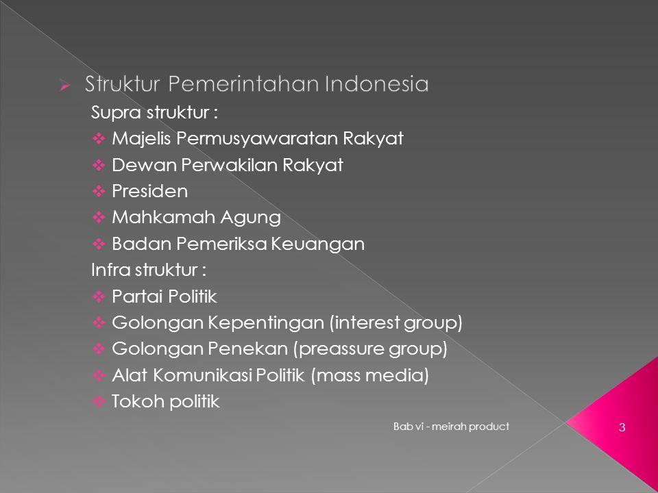 Struktur Pemerintahan Indonesia