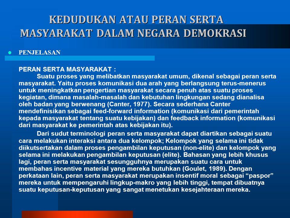 KEDUDUKAN ATAU PERAN SERTA MASYARAKAT DALAM NEGARA DEMOKRASI