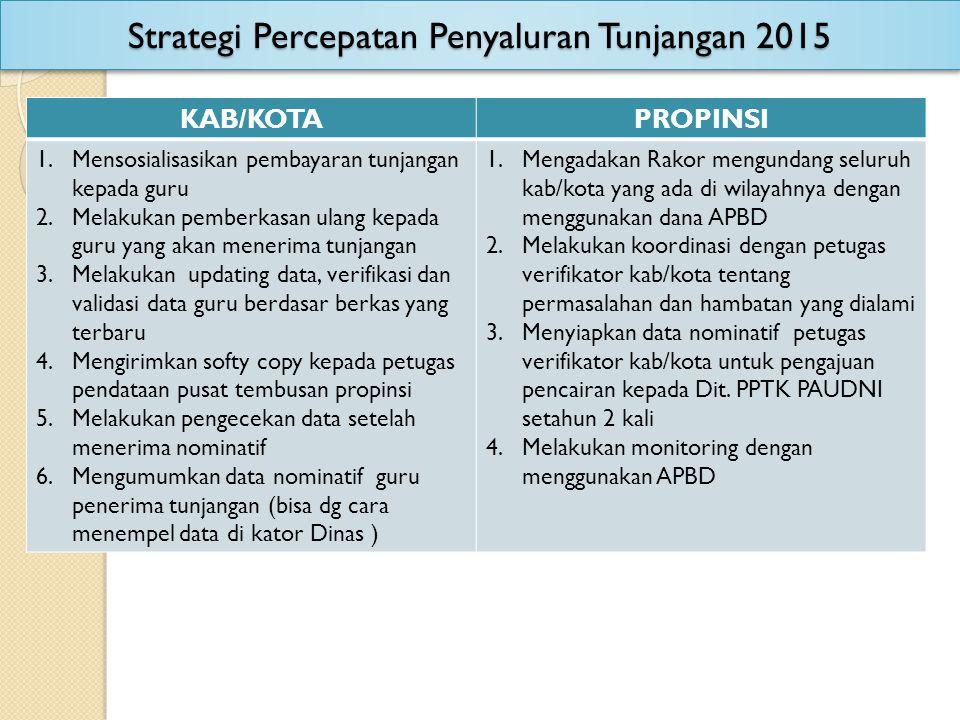 Strategi Percepatan Penyaluran Tunjangan 2015