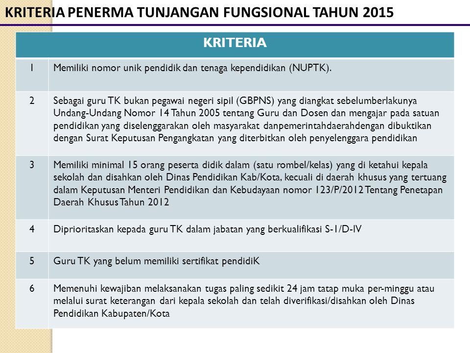KRITERIA PENERMA TUNJANGAN FUNGSIONAL TAHUN 2015