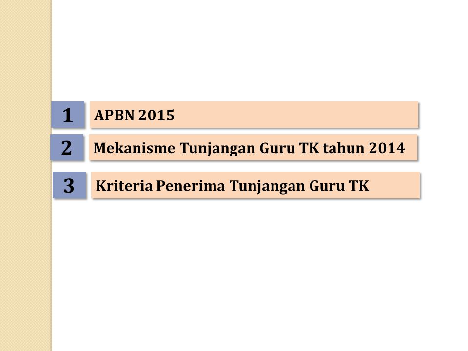 1 2 3 APBN 2015 Mekanisme Tunjangan Guru TK tahun 2014