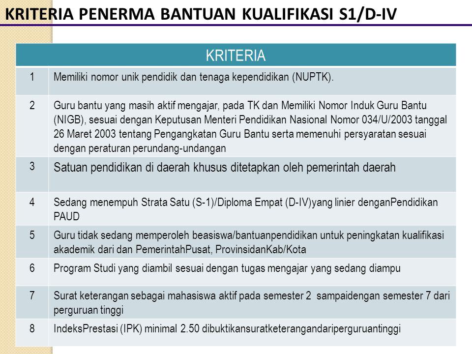 KRITERIA PENERMA BANTUAN KUALIFIKASI S1/D-IV