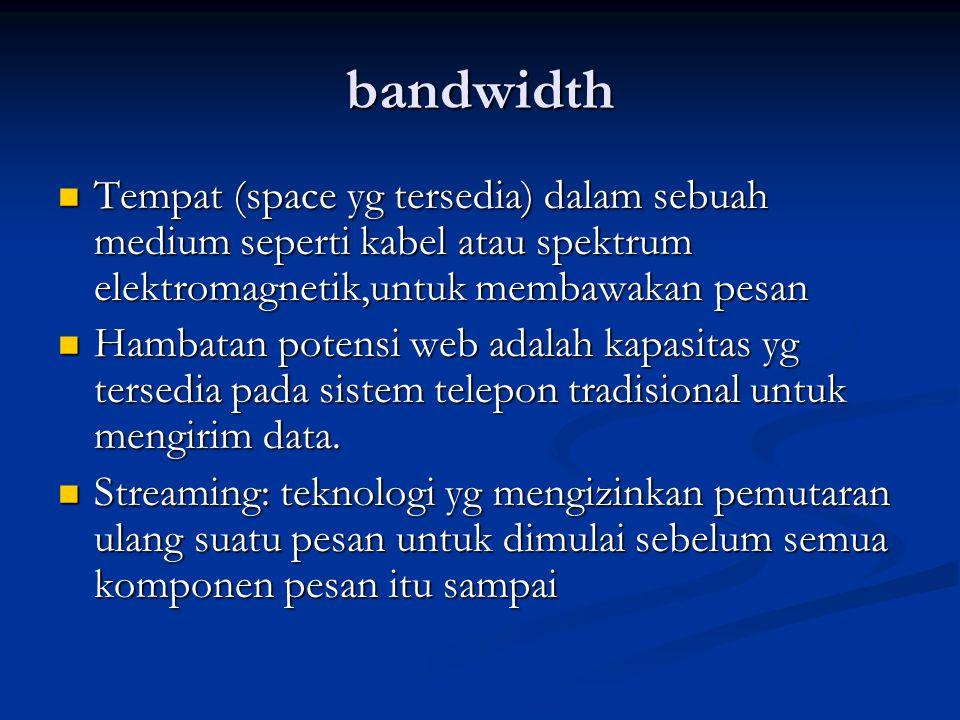 bandwidth Tempat (space yg tersedia) dalam sebuah medium seperti kabel atau spektrum elektromagnetik,untuk membawakan pesan.