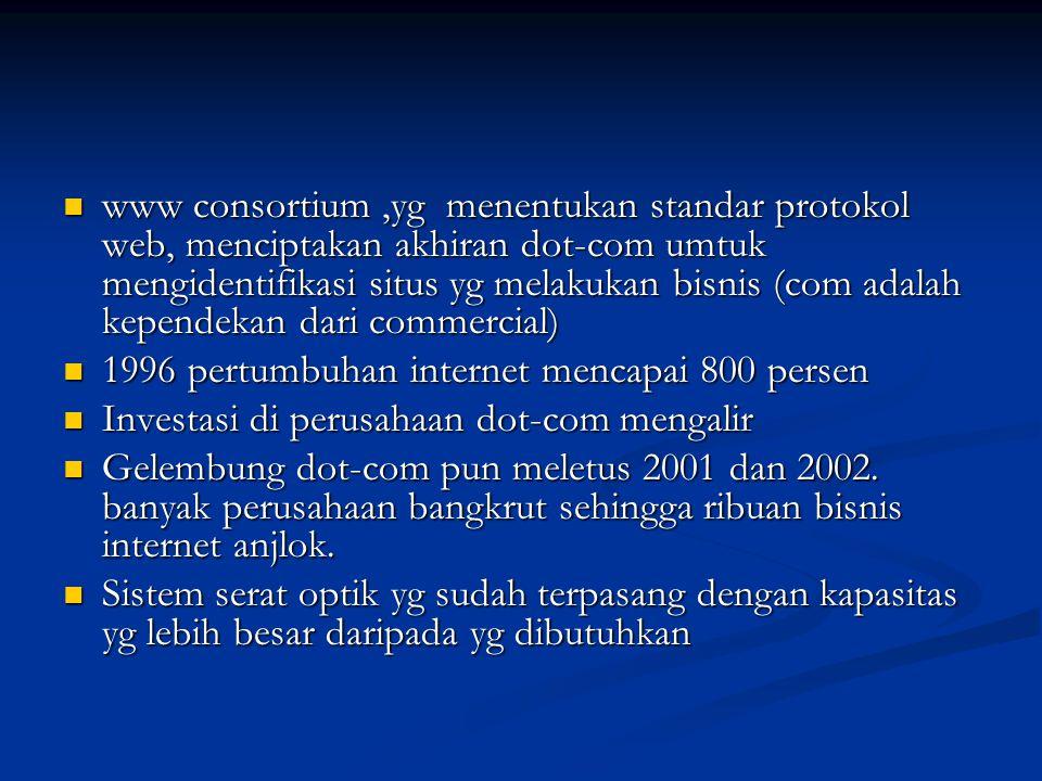 www consortium ,yg menentukan standar protokol web, menciptakan akhiran dot-com umtuk mengidentifikasi situs yg melakukan bisnis (com adalah kependekan dari commercial)