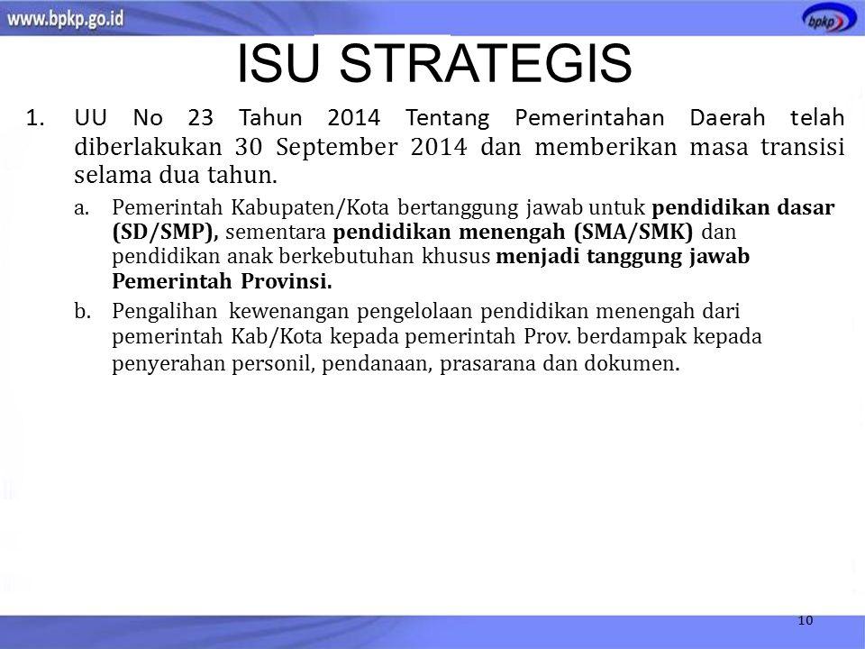ISU STRATEGIS UU No 23 Tahun 2014 Tentang Pemerintahan Daerah telah diberlakukan 30 September 2014 dan memberikan masa transisi selama dua tahun.