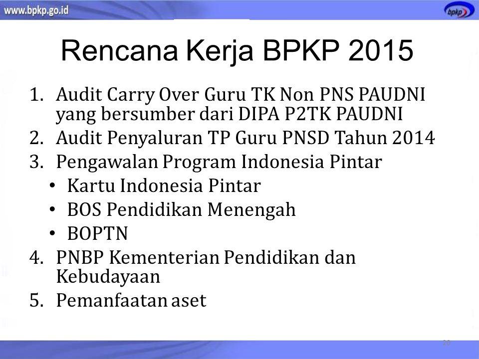 Rencana Kerja BPKP 2015 Audit Carry Over Guru TK Non PNS PAUDNI yang bersumber dari DIPA P2TK PAUDNI.