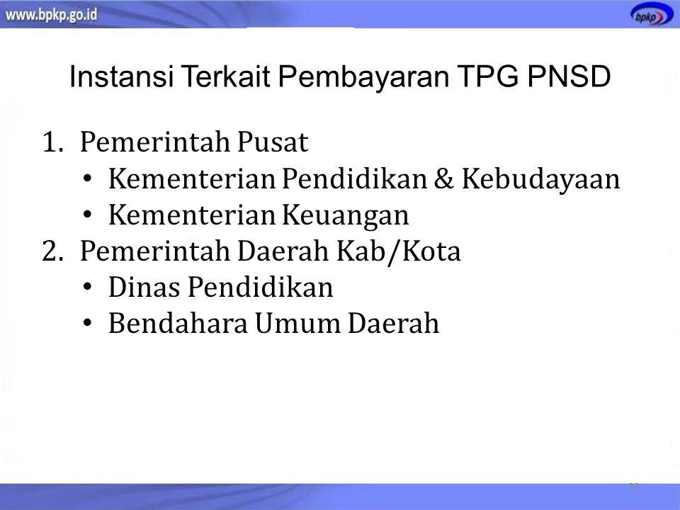 Instansi Terkait Pembayaran TPG PNSD