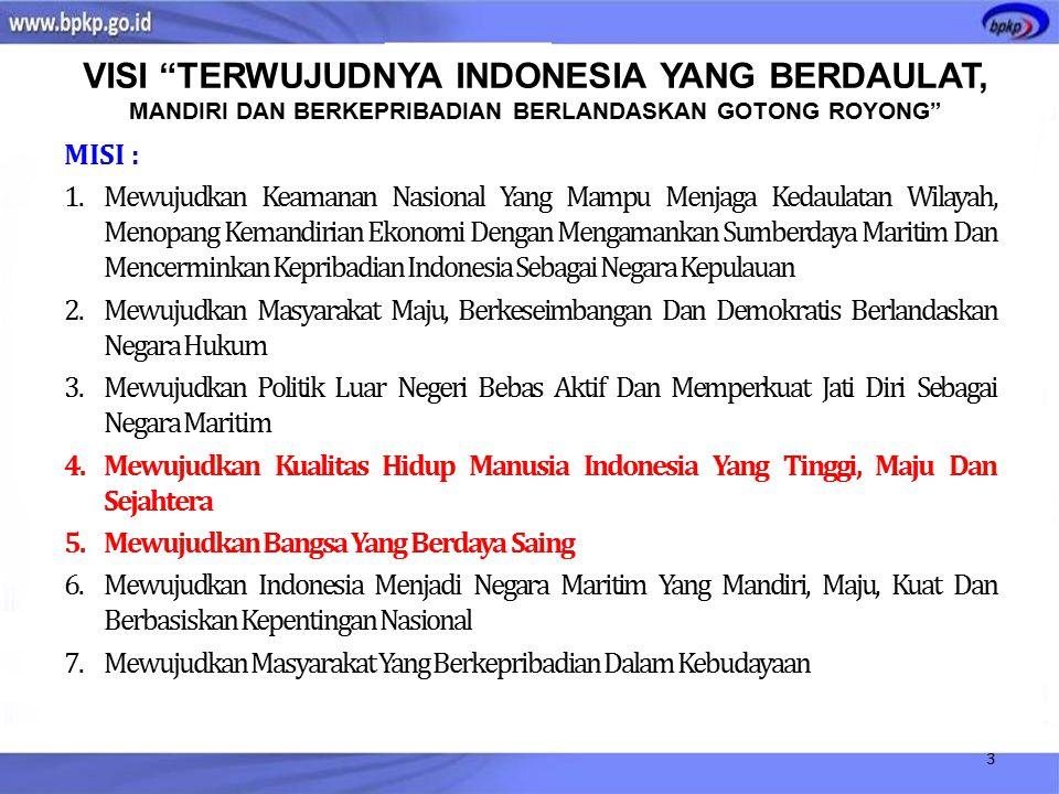 VISI TERWUJUDNYA INDONESIA YANG BERDAULAT,