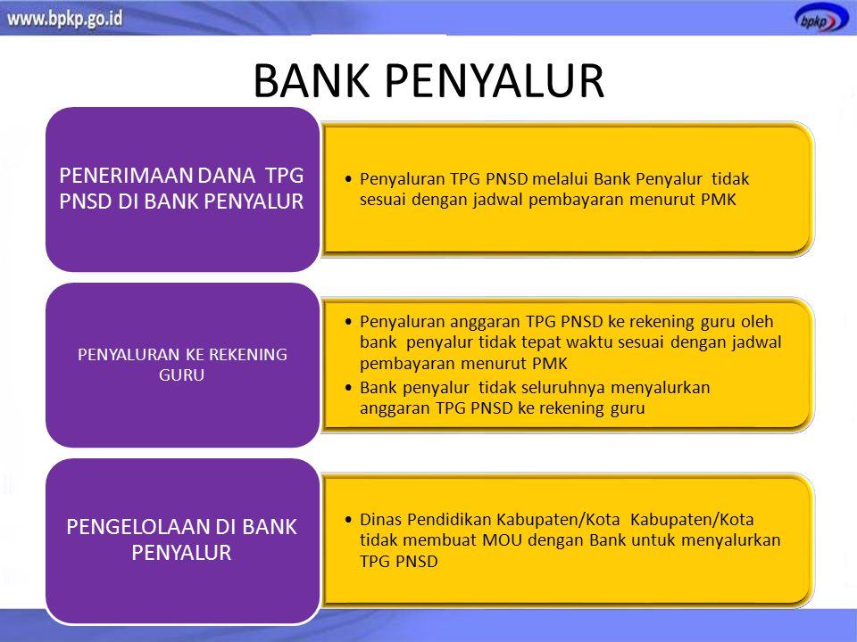 BANK PENYALUR PENERIMAAN DANA TPG PNSD DI BANK PENYALUR