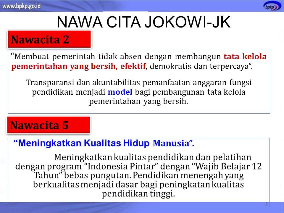 NAWA CITA JOKOWI-JK Nawacita 2 Nawacita 5