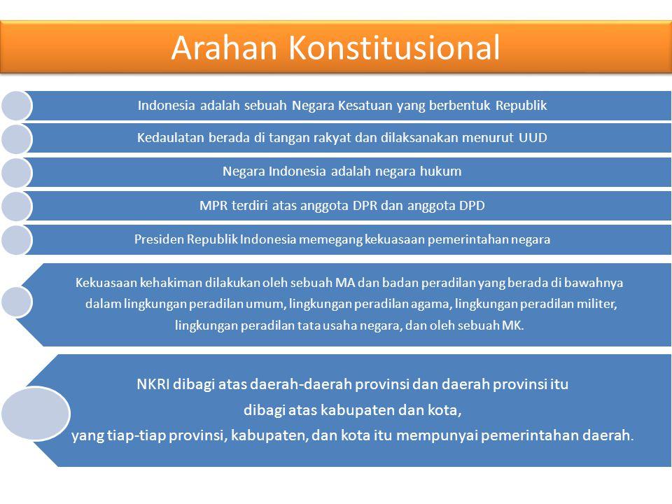 Arahan Konstitusional