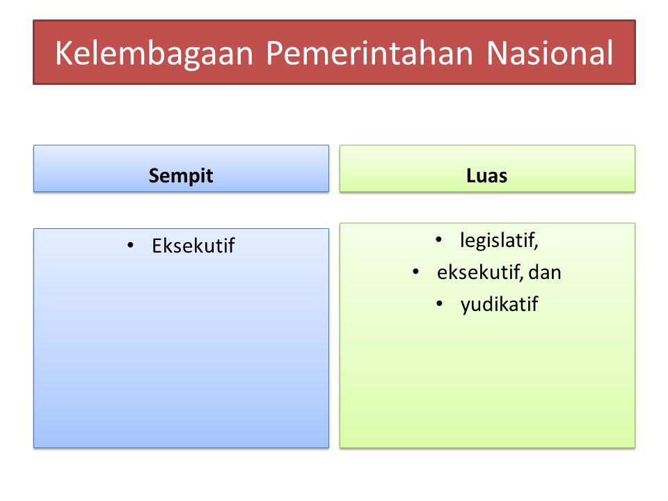 Kelembagaan Pemerintahan Nasional