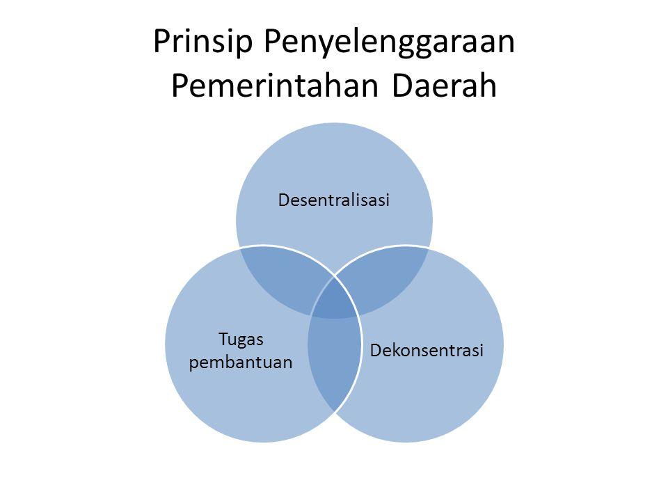 Prinsip Penyelenggaraan Pemerintahan Daerah