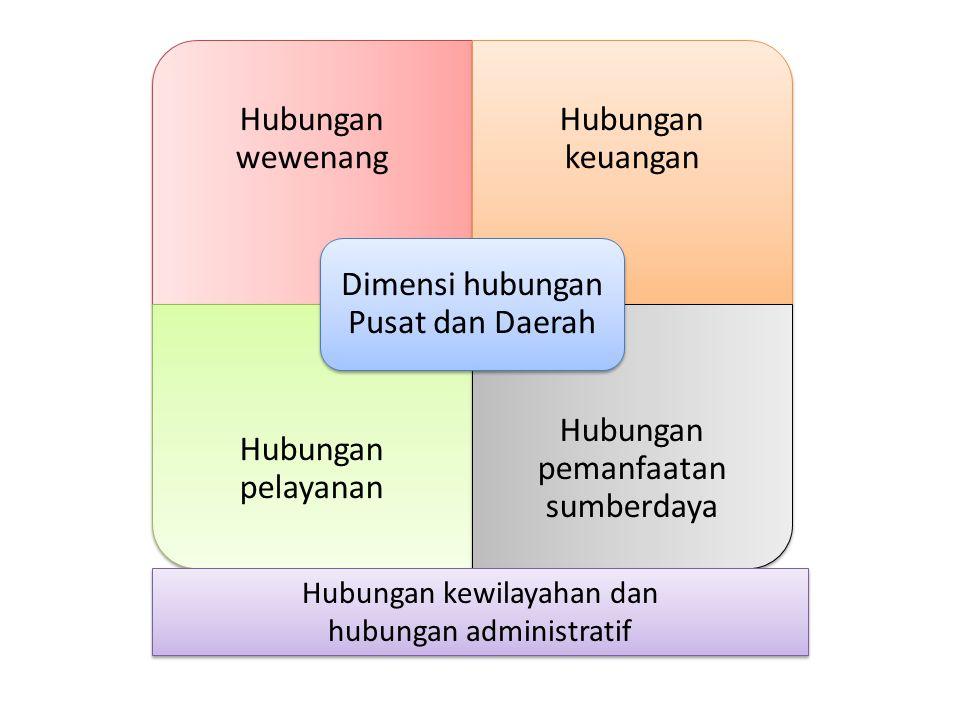 Hubungan kewilayahan dan hubungan administratif