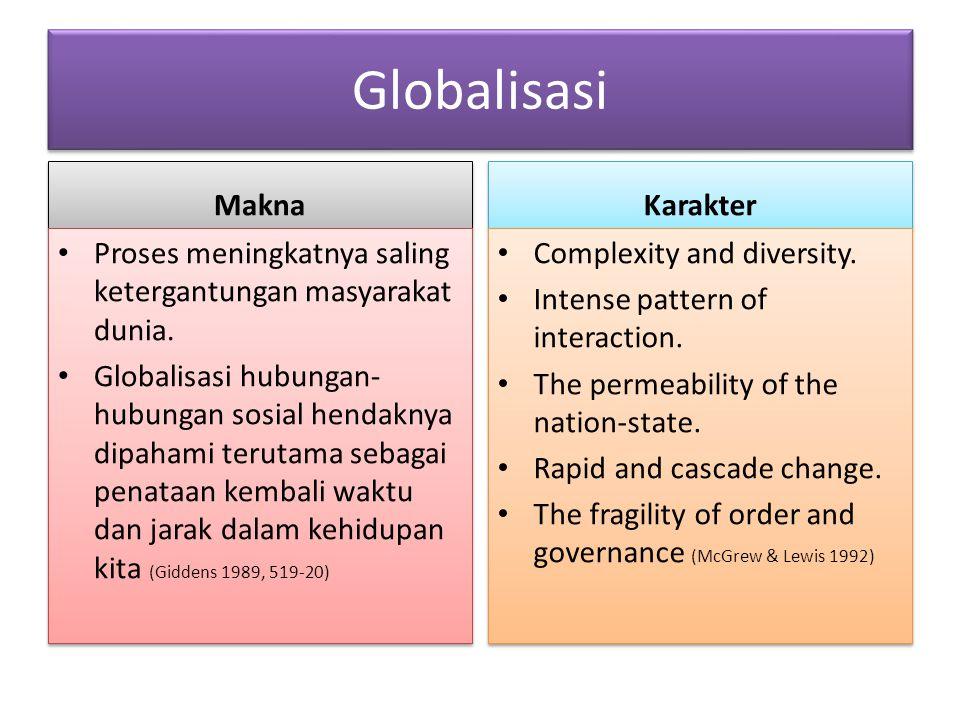 Globalisasi Makna Karakter