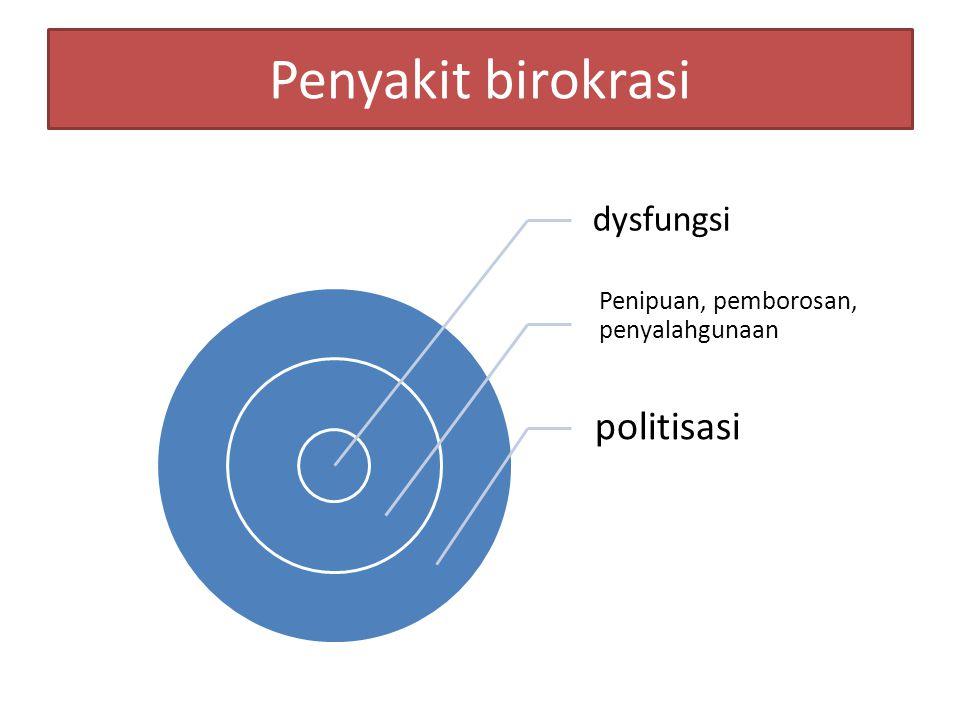 Penyakit birokrasi dysfungsi Penipuan, pemborosan, penyalahgunaan