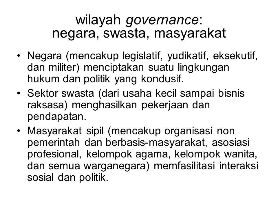 wilayah governance: negara, swasta, masyarakat