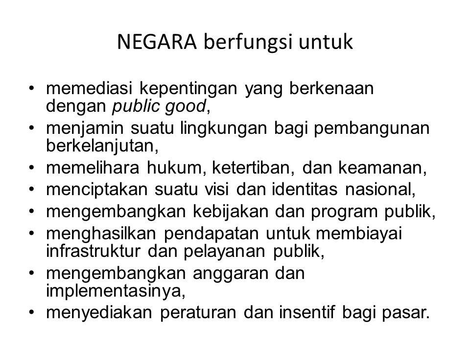 NEGARA berfungsi untuk