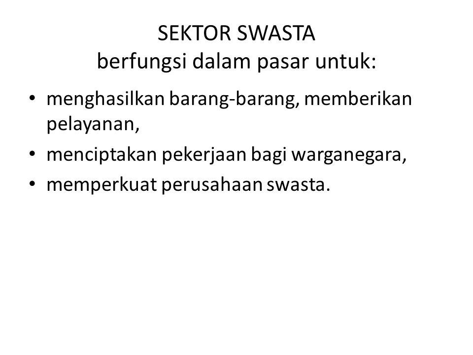 SEKTOR SWASTA berfungsi dalam pasar untuk: