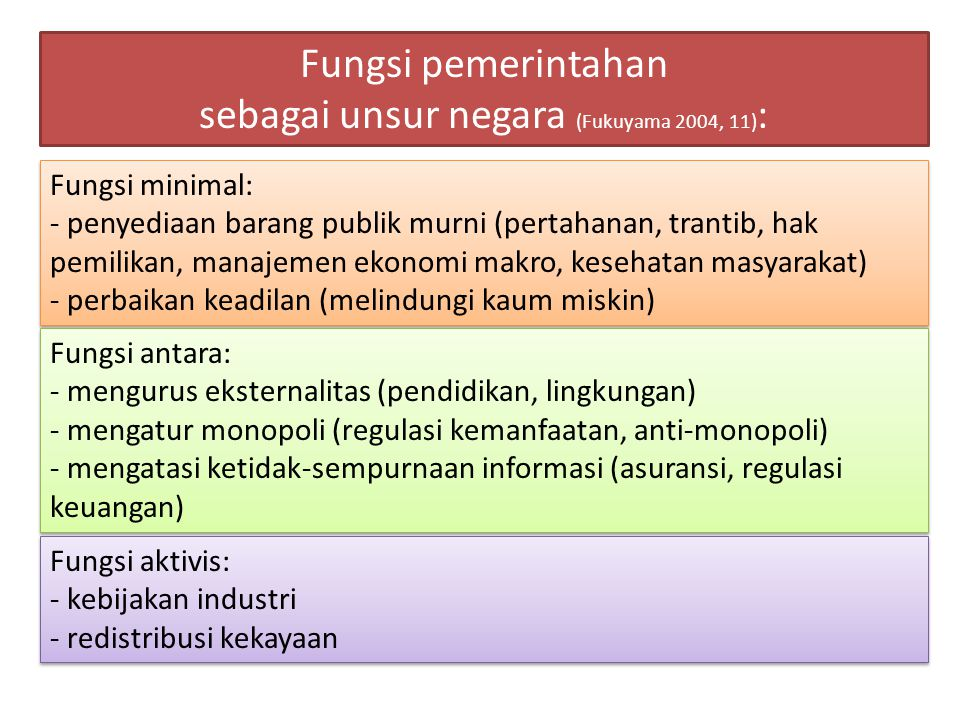 Fungsi pemerintahan sebagai unsur negara (Fukuyama 2004, 11):