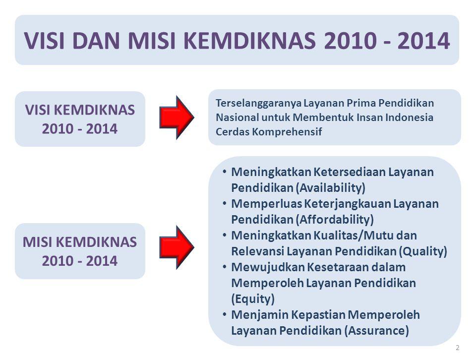 VISI DAN MISI KEMDIKNAS 2010 - 2014