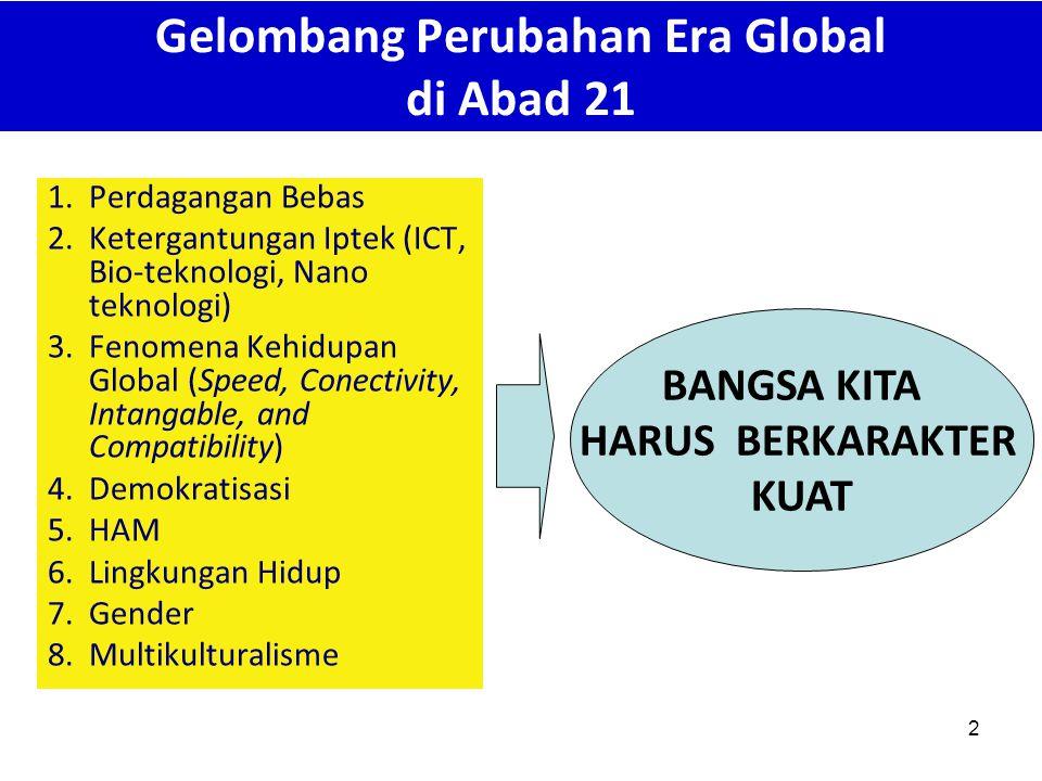 Gelombang Perubahan Era Global di Abad 21