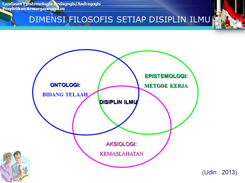 DIMENSI FILOSOFIS SETIAP DISIPLIN ILMU