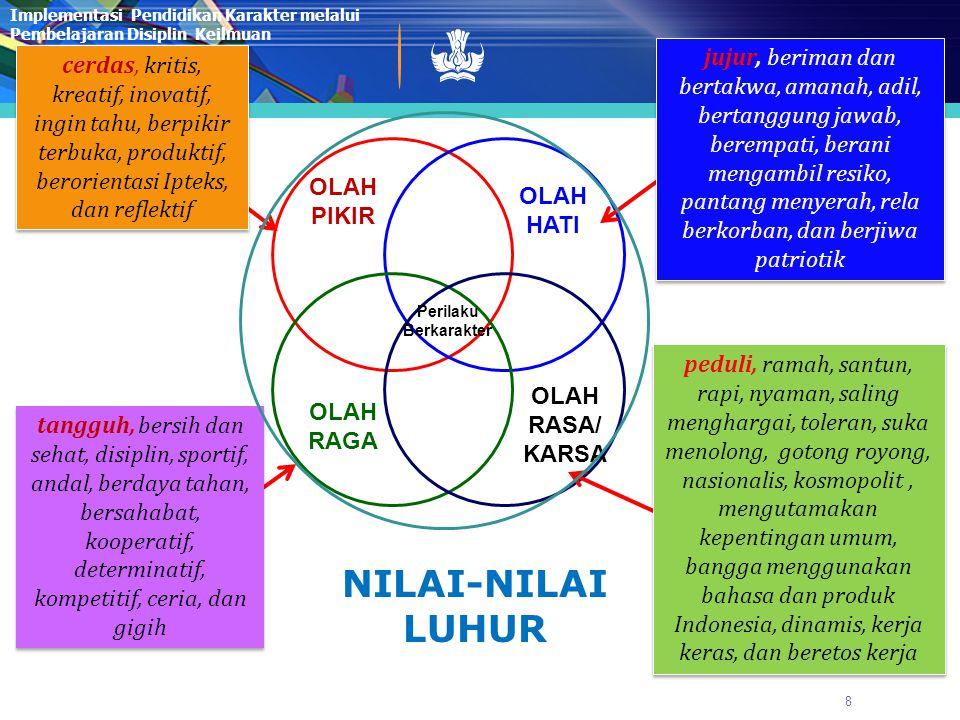 Implementasi Pendidikan Karakter melalui