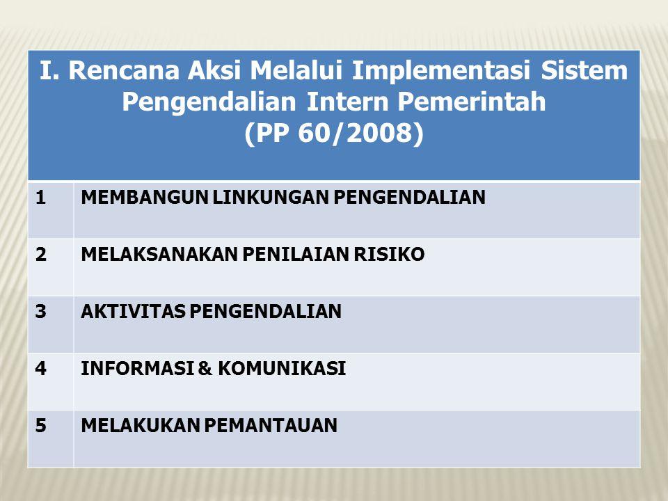 I. Rencana Aksi Melalui Implementasi Sistem Pengendalian Intern Pemerintah