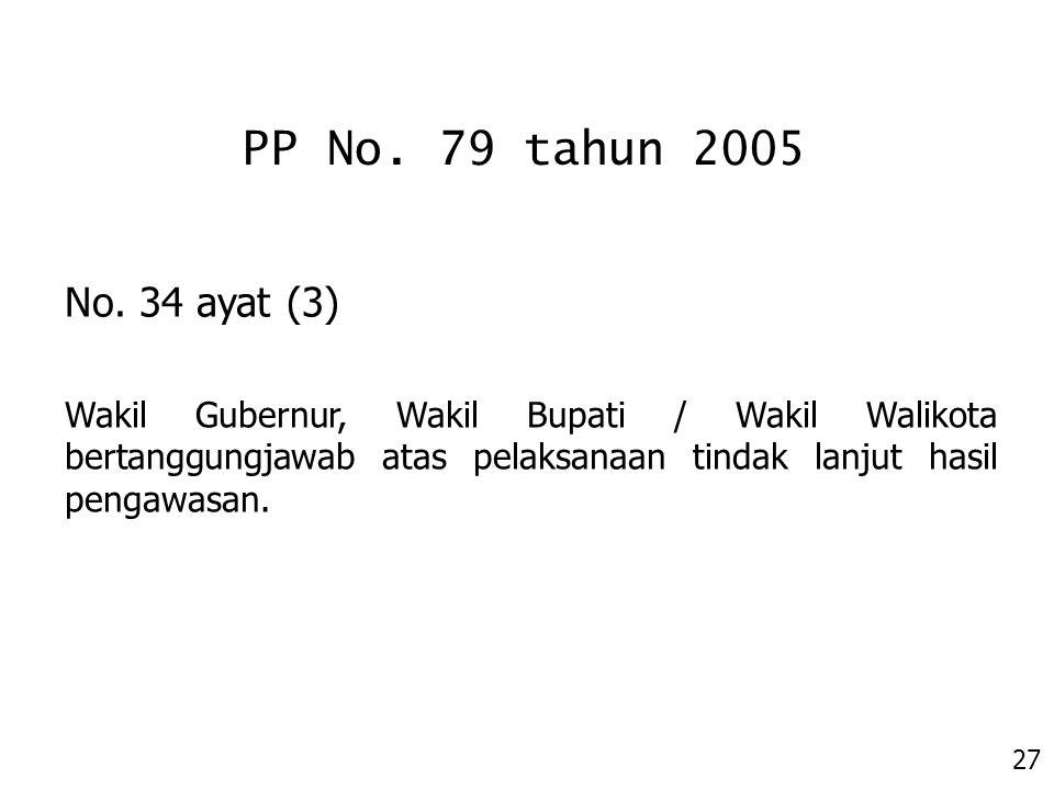 PP No. 79 tahun 2005 No. 34 ayat (3) Wakil Gubernur, Wakil Bupati / Wakil Walikota bertanggungjawab atas pelaksanaan tindak lanjut hasil pengawasan.