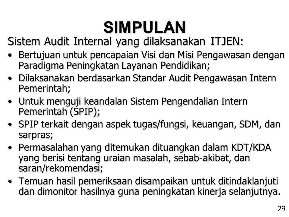 SIMPULAN Sistem Audit Internal yang dilaksanakan ITJEN: