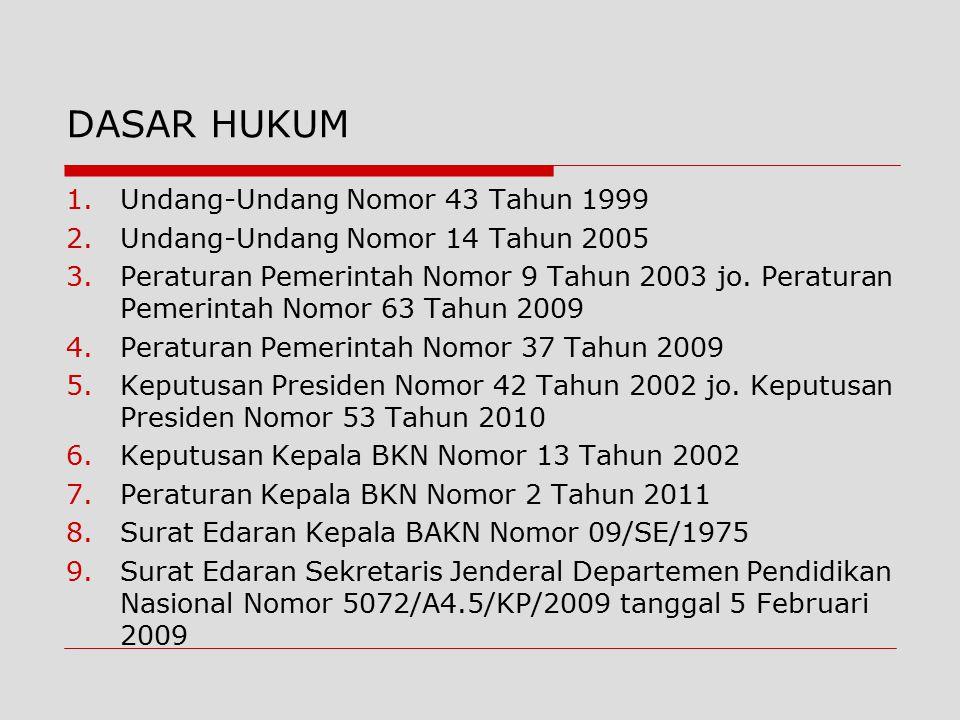 DASAR HUKUM Undang-Undang Nomor 43 Tahun 1999