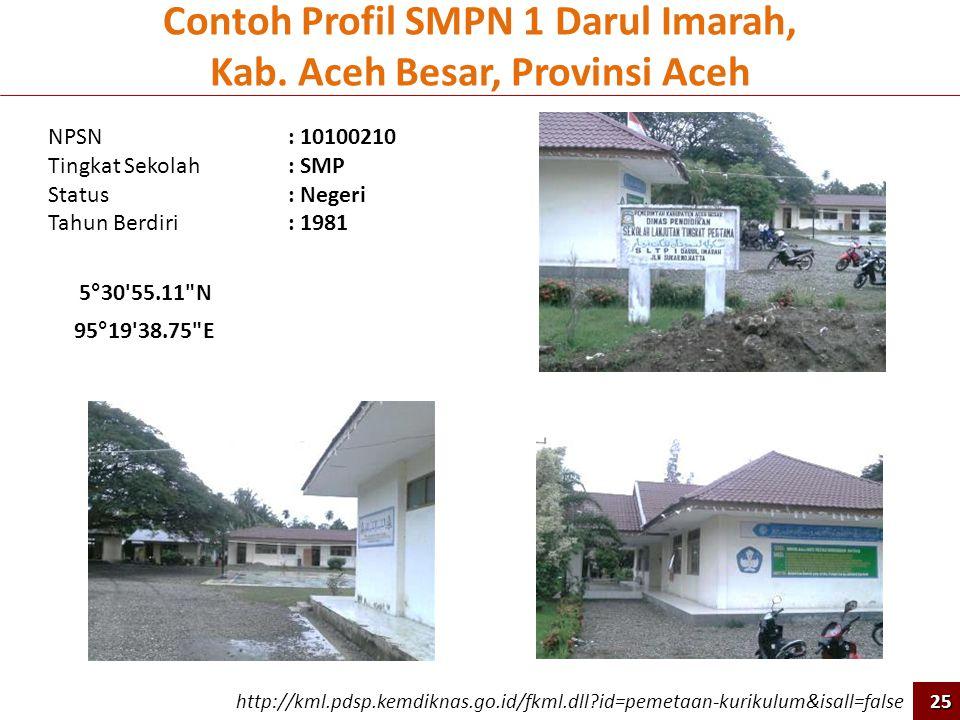 Contoh Profil SMPN 1 Darul Imarah, Kab. Aceh Besar, Provinsi Aceh