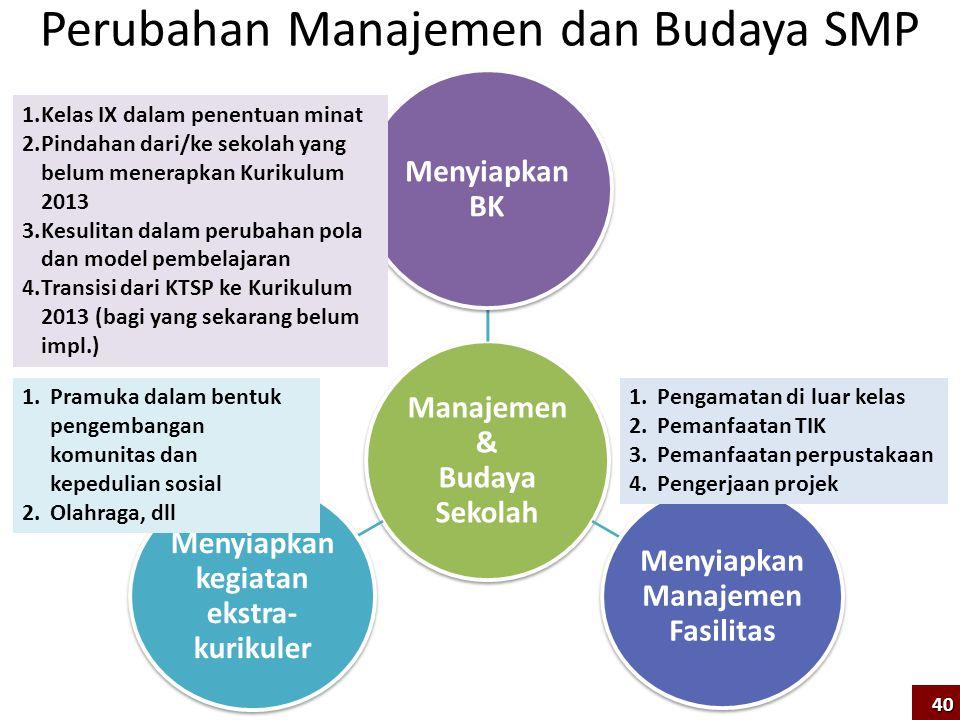 Perubahan Manajemen dan Budaya SMP