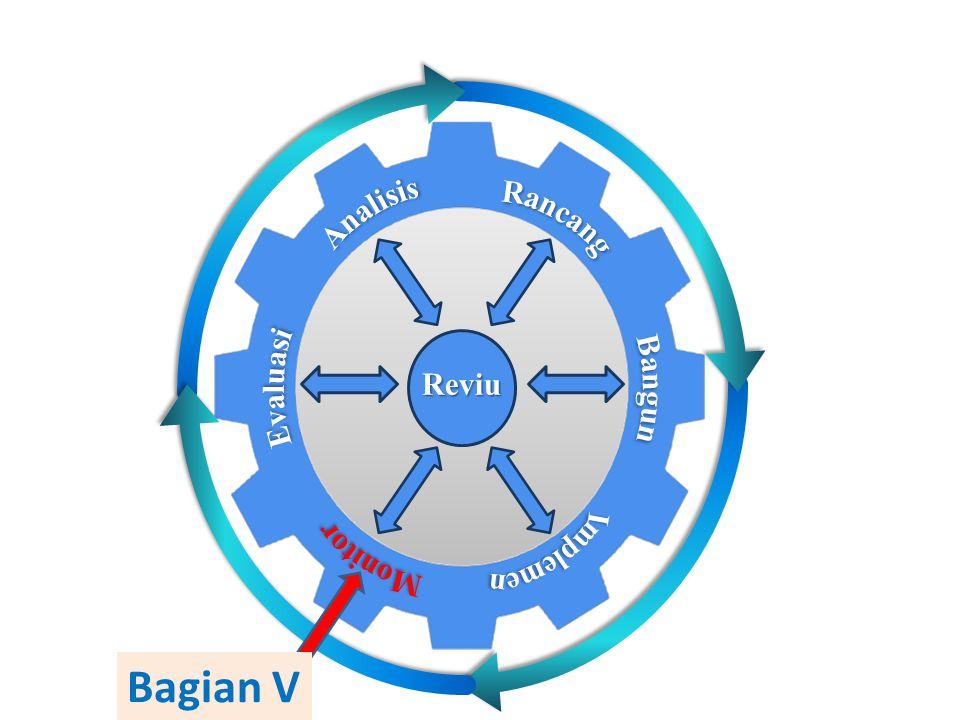 Analisis Rancang Evaluasi Monitor Bangun Implemen Reviu Bagian V
